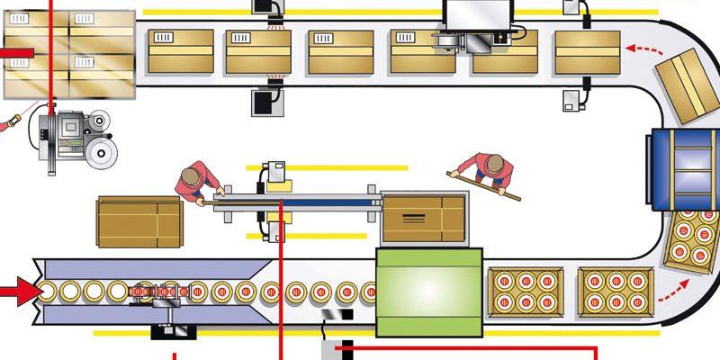 Marquage des emballages sur toute la ligne de production